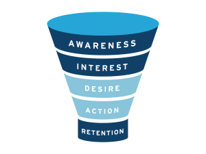 Iterate-Marketing-Funnel-03
